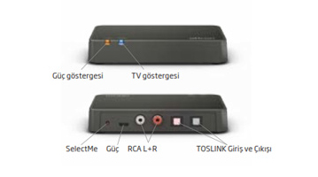 Oticon ConnectLine TV 2.0